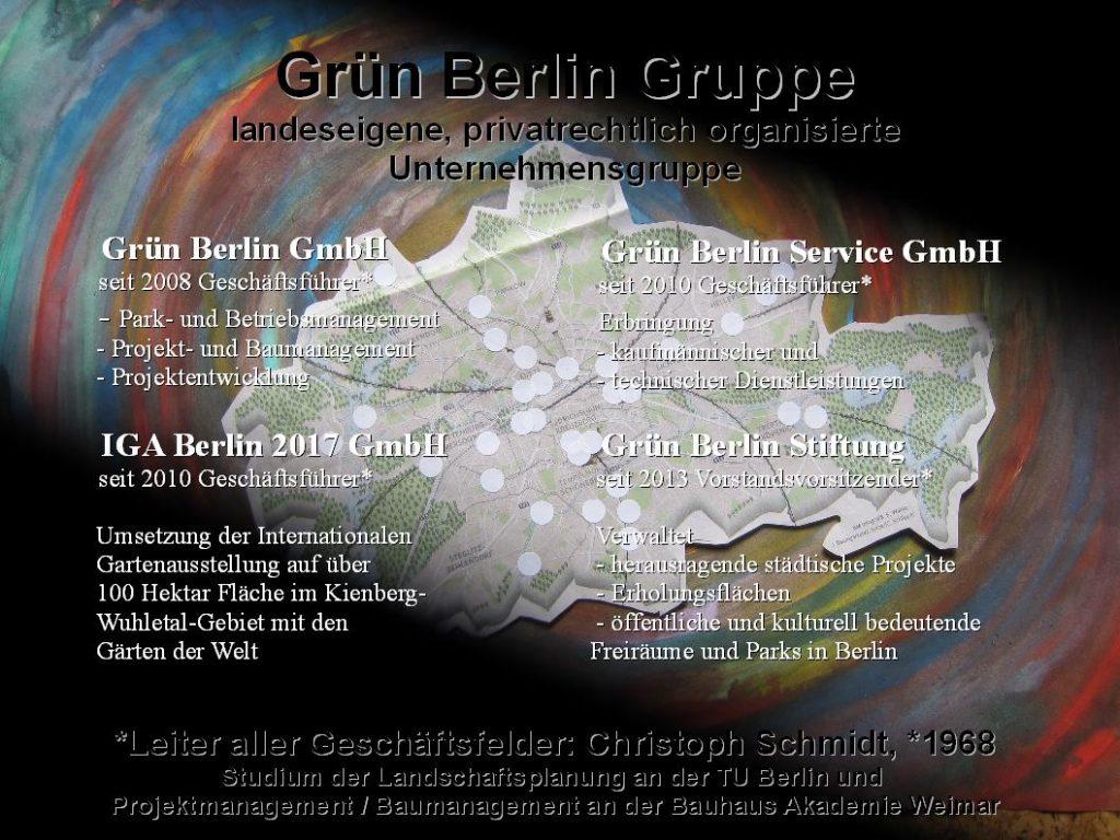 Grün Berlin Gruppe, Foto und Bearbeitung: Angelika Paul